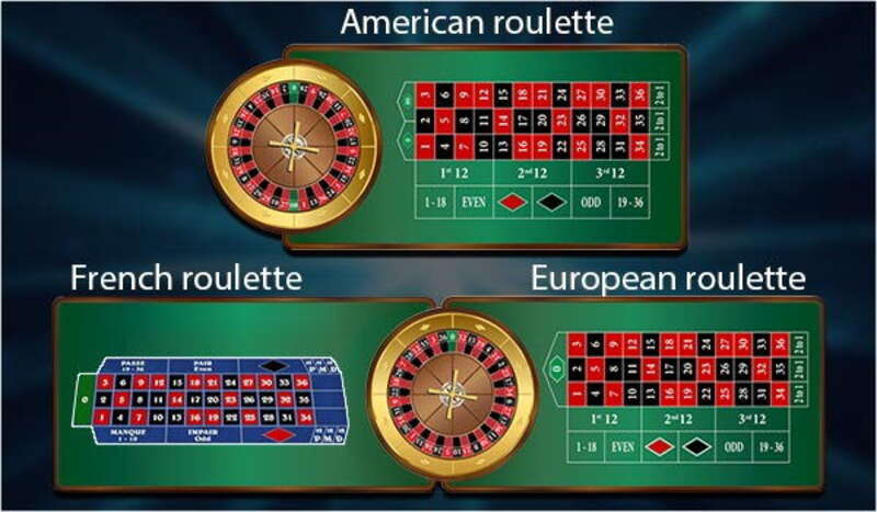 Roulette 188Bet Games You Can Enjoy