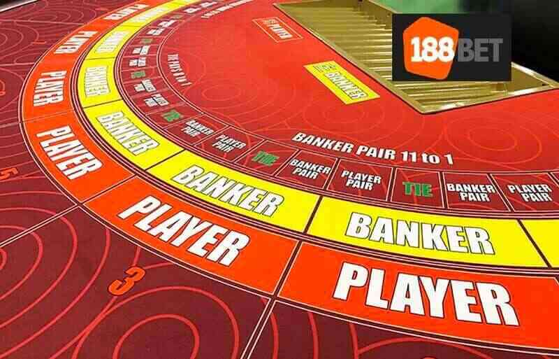 A Closer Look at Baccarat Online